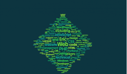 eric-hepperle-resume-wordpress-word-cloud-abcya-03-limit-200