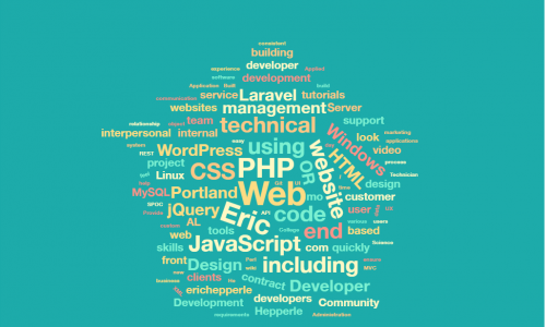 eric-hepperle-resume-wordpress-word-cloud-abcya-09