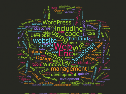 eric-hepperle-resume-wordpress-word-cloud-wordclouds-com-03